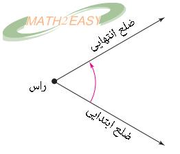 زاویه مثلثاتی