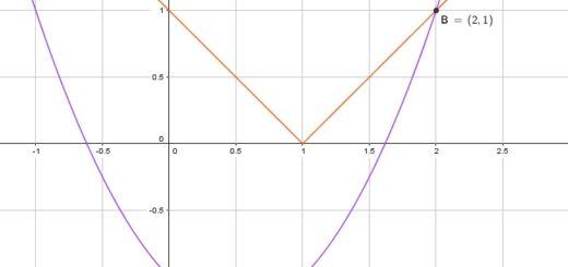 روش هندسی حل معادلات
